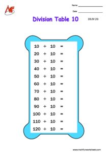 DIVISION TABLES WORKSHEETS
