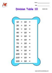 Division tables worksheets