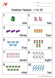 Number names upto 10