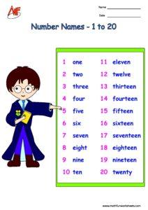 Grade K Worksheets - Kindergarten Corner