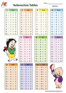 Subtraction Tables Worksheets