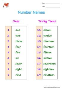 Ones and Tens number names