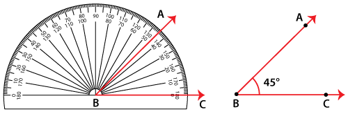 MEASURING ANGLES USING PROTRACTOR METHOD